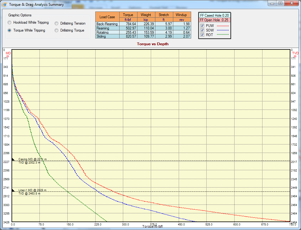 torque and drag analysis